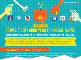 social giving